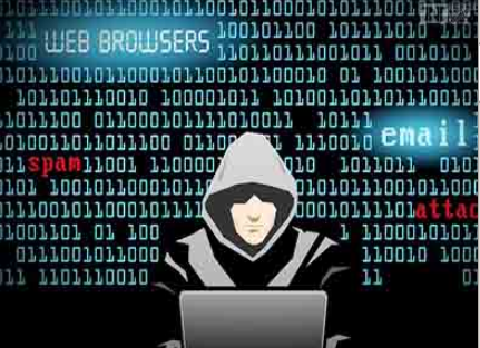 Ethical Hacker Roles And Responsibilities Skills